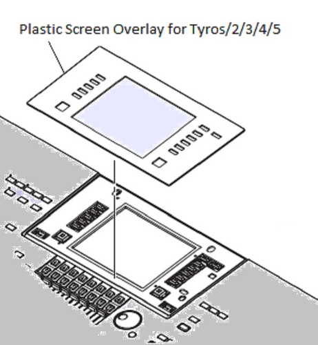 YAMAHA SCREEN OVERLAY - VARIOUS